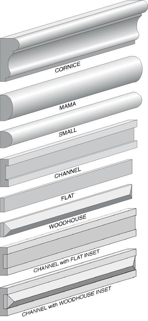 glass liner profiles